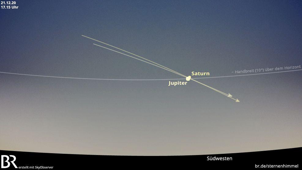 Die beiden Planeten Jupiter und Saturn begegnen sich am 21. Dezember 2020.