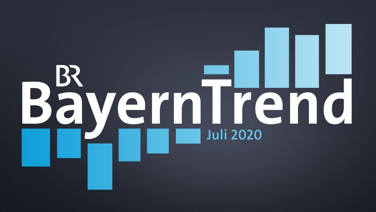 Der BR-BayernTrend im Juli 2020
