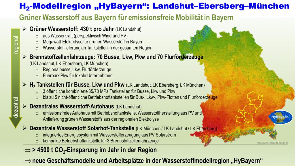 Die Verbundregion Landshut, Ebersberg und München ist die erste Wasserstoffregion Bayerns.
