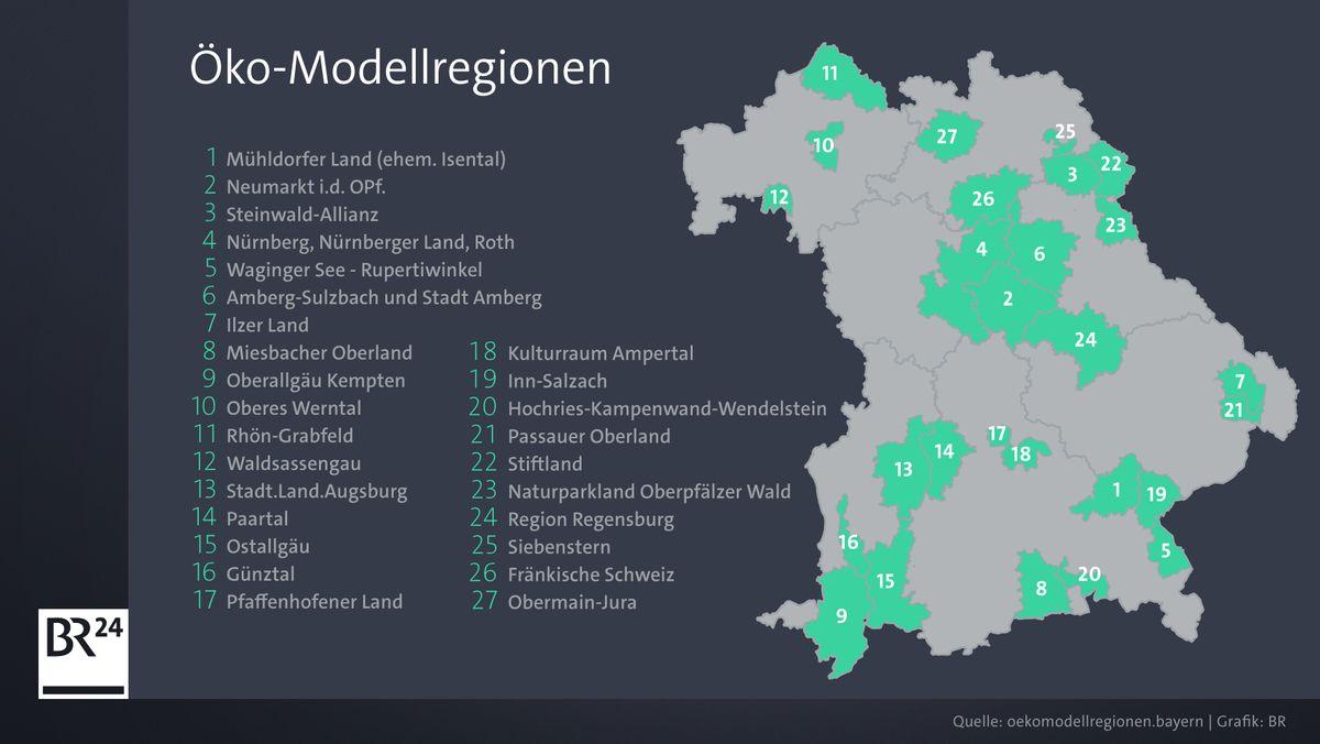 Die 27 Ökomodell-Regionen in Bayern