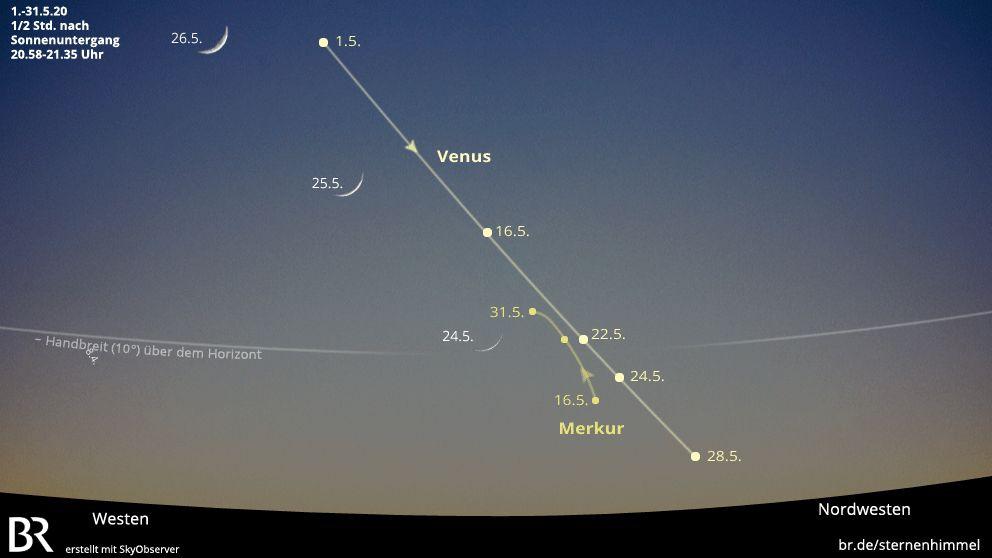 Venus und Merkur im Mai 2020