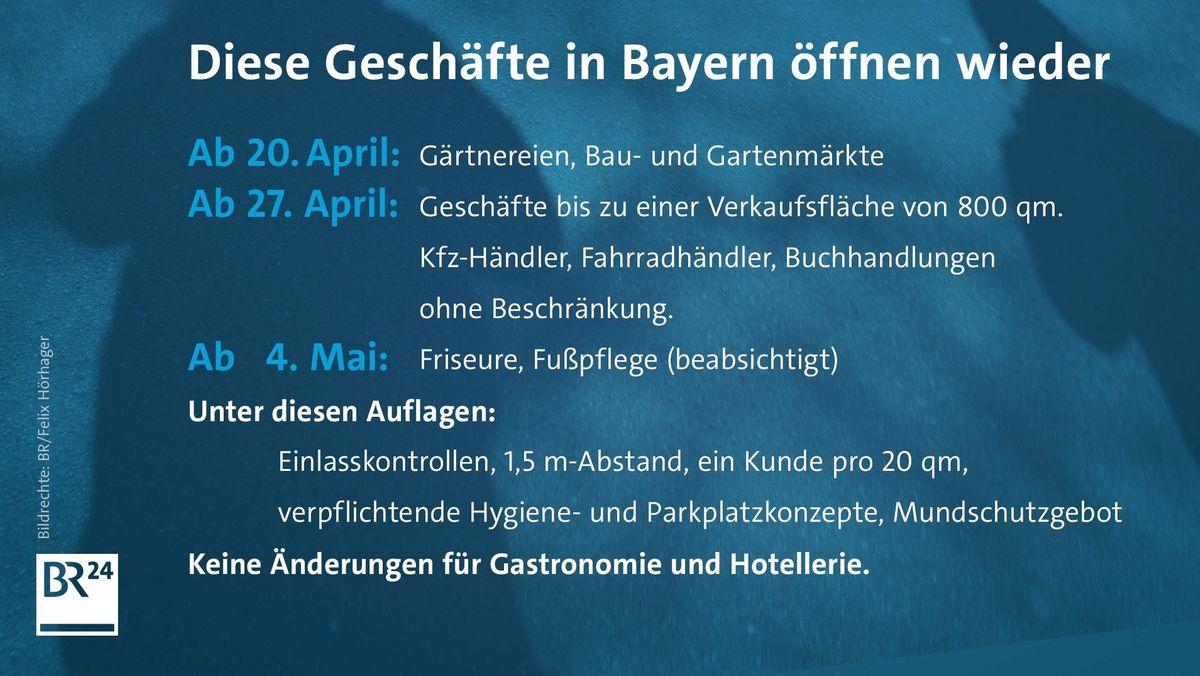 Fahrplan für die Öffnung der Geschäfte in Bayern.