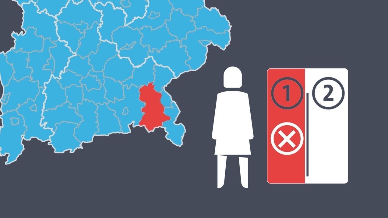 Landtagswahl 2018 Themenbild