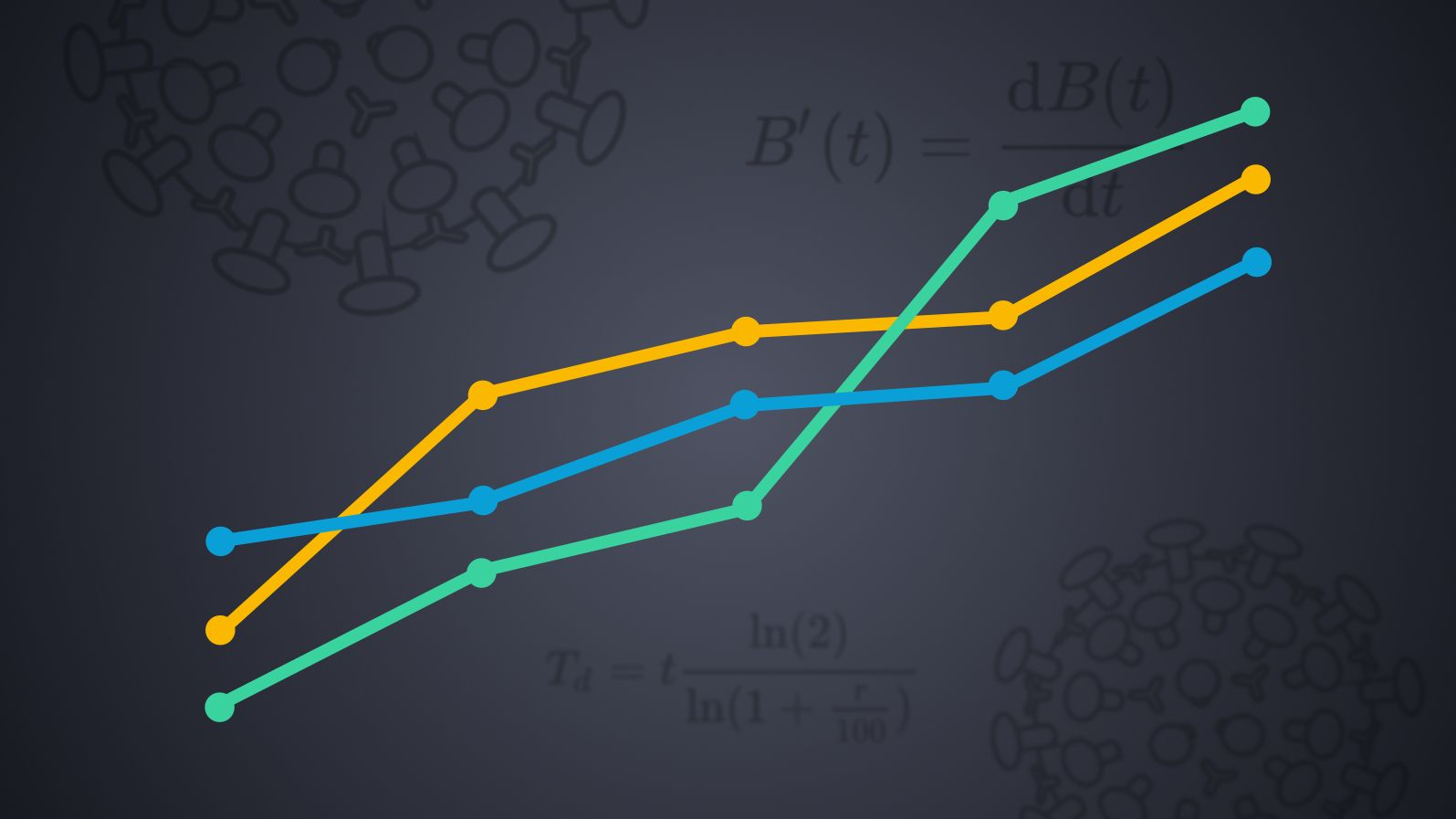 Symbolbild Statistik: Bunten Kurven und Formeln
