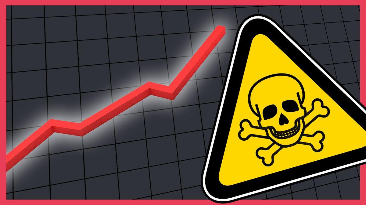 Von links steigt ein roter Graph in die Höhe. Rechts ein gelbes Warnschild mit Totenkopf-Symbol.