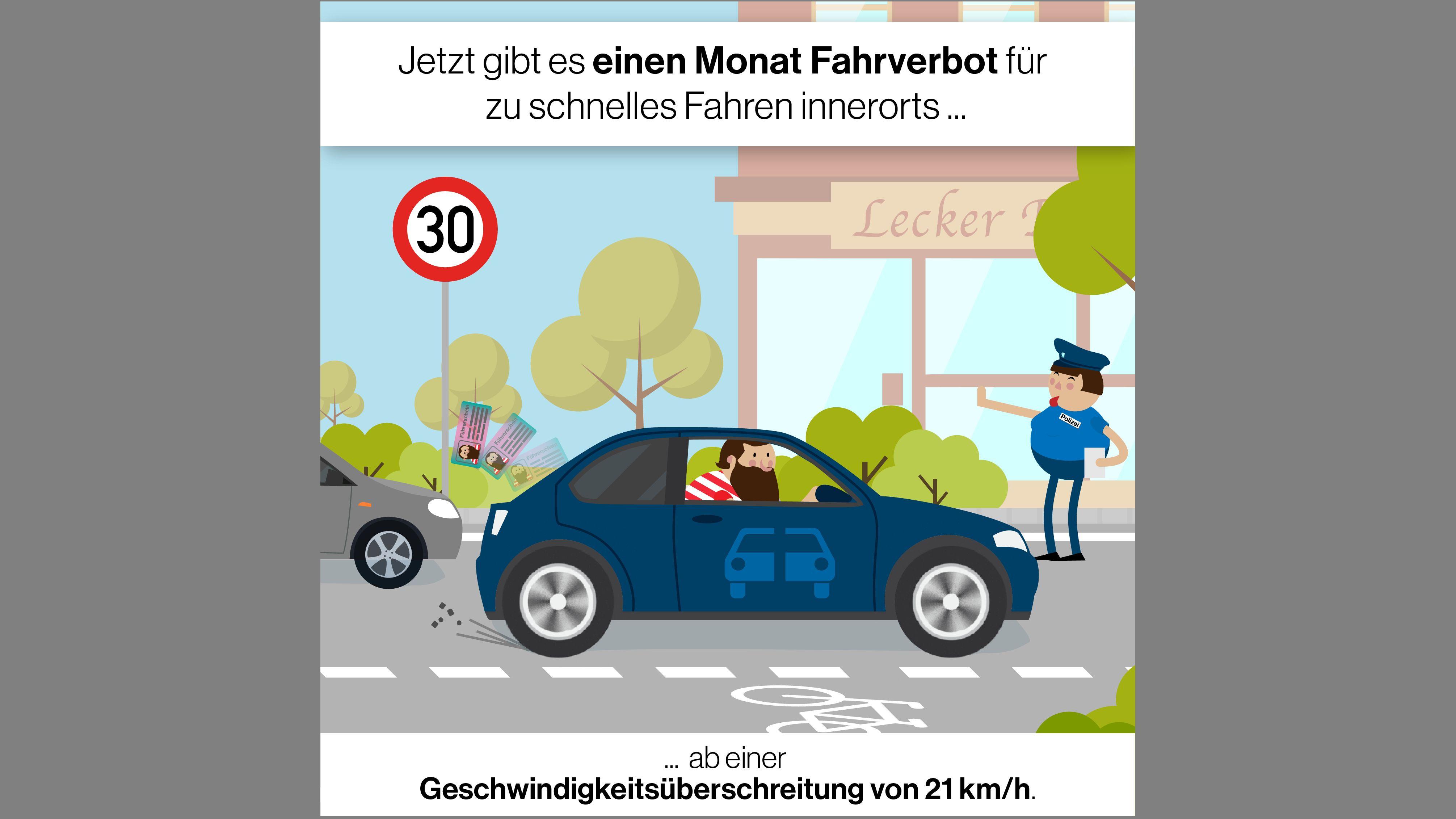 Grafik: Strafen für Geschwindigkeitsüberschreitungen