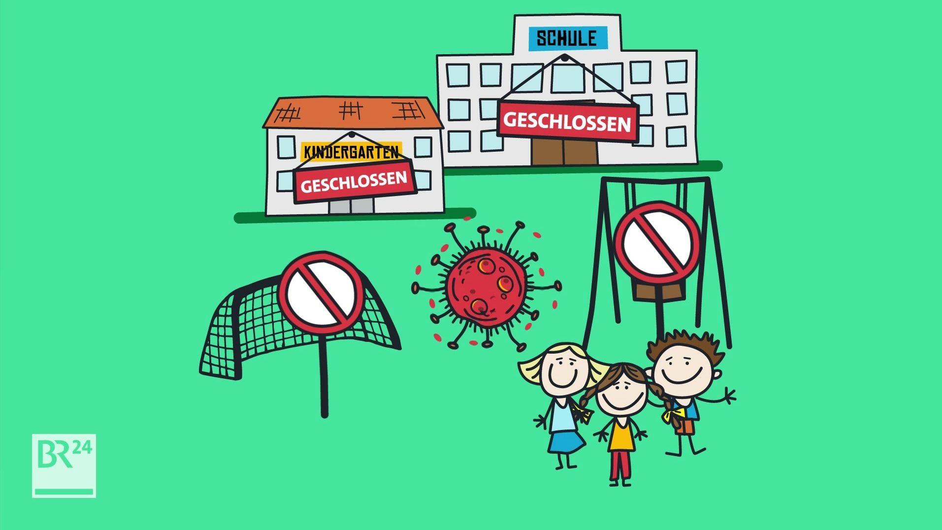 Illustration Corona Kindern erklärt