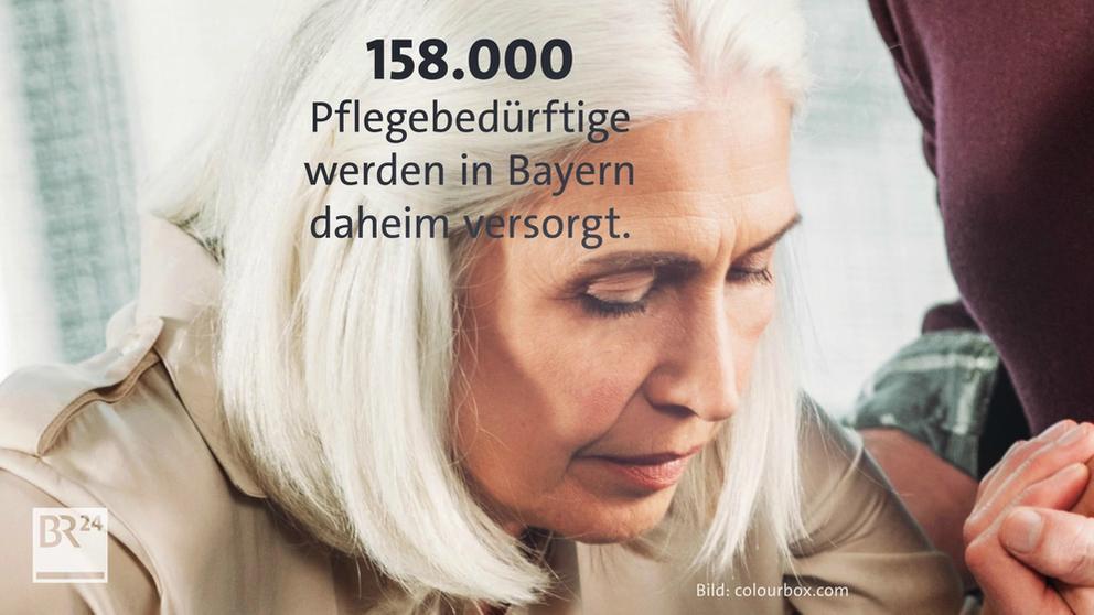 Eine Frau mit weißen Haaren wird von einem Mann am Arm gestützt. Darüber steht der Text: 158.000 Pflegebedürftige werden in Bayern daheim versorgt.   Bild:BR24