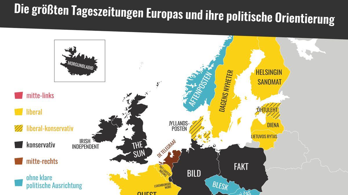 Auf einer Karte sind die größten Tageszeitungen Europas zu sehen und ihre politische Färbung