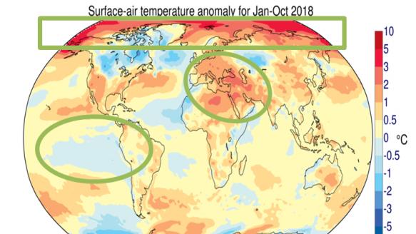 Die Temperaturen auf der Erdoberfläche nehmen im Jahr 2018 weiter zu.