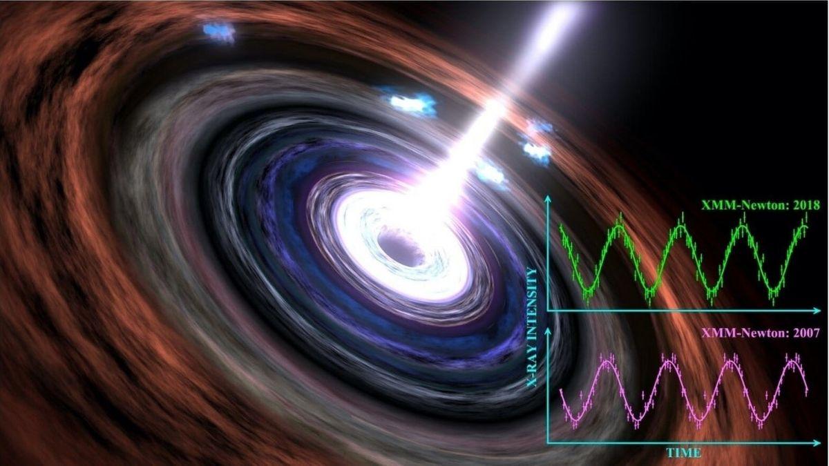 Künstlerische Darstellung: Schwarzes Loch sendet regelmäßige Signale aus