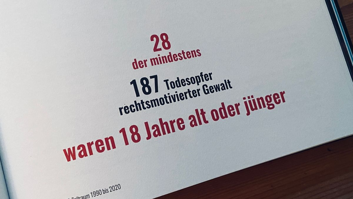 28 der 187 Todesopfer rechter Gewalt von 1990 bis 2020 waren 18 Jahre oder jünger