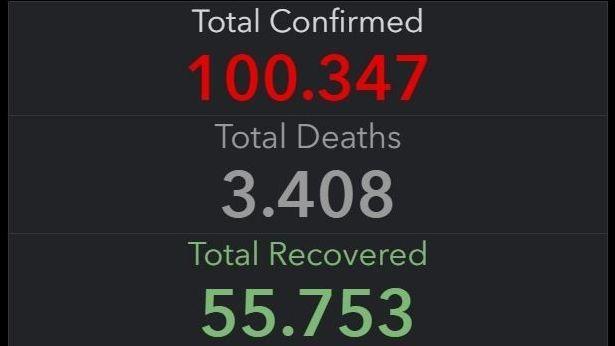 Zähltafel der John-Hopkins-University zu Corona-Infizierten, Toten, Geheilten