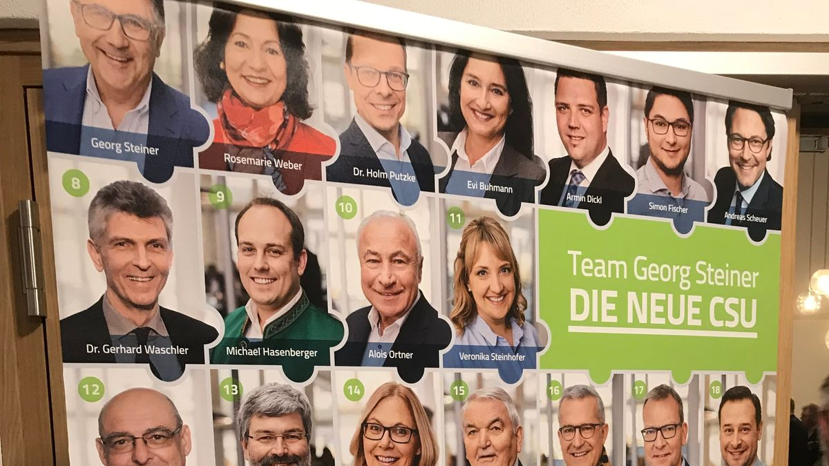 Wahlplakat der Passauer CSU Stadtratsliste.
