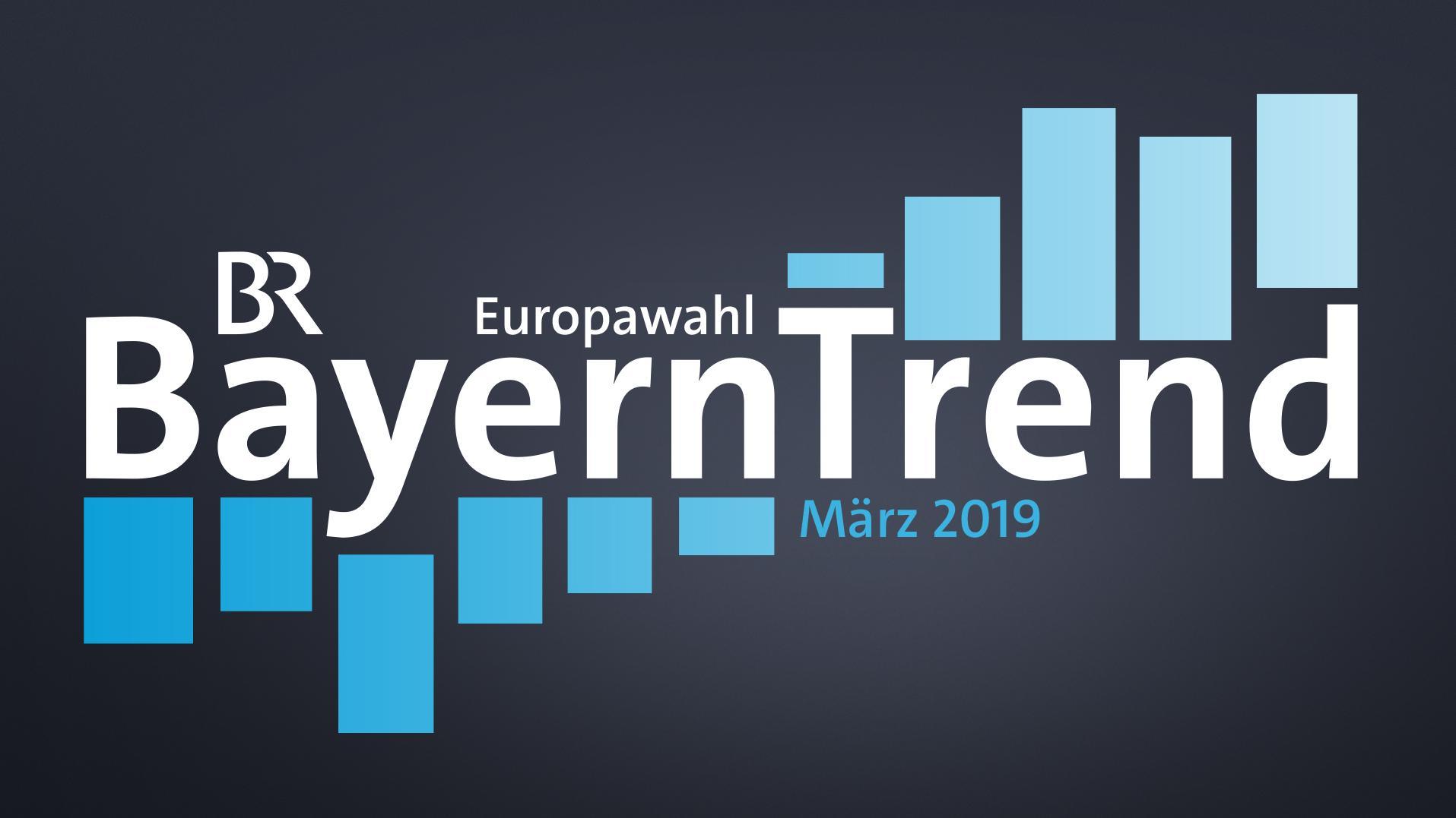 Der BR BayernTrend zur Europawahl