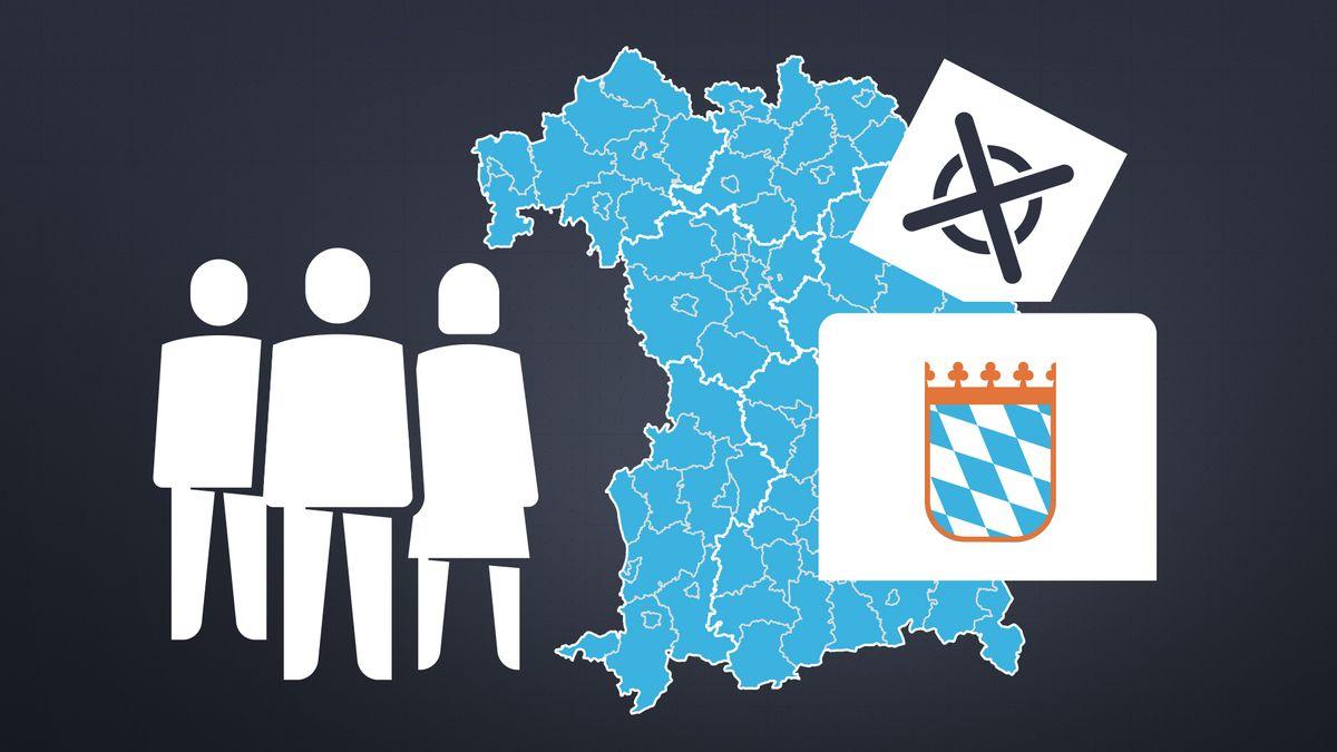 Am 15. März 2020 können Unionsbürger in Bayern zur Kommunalwahl gehen