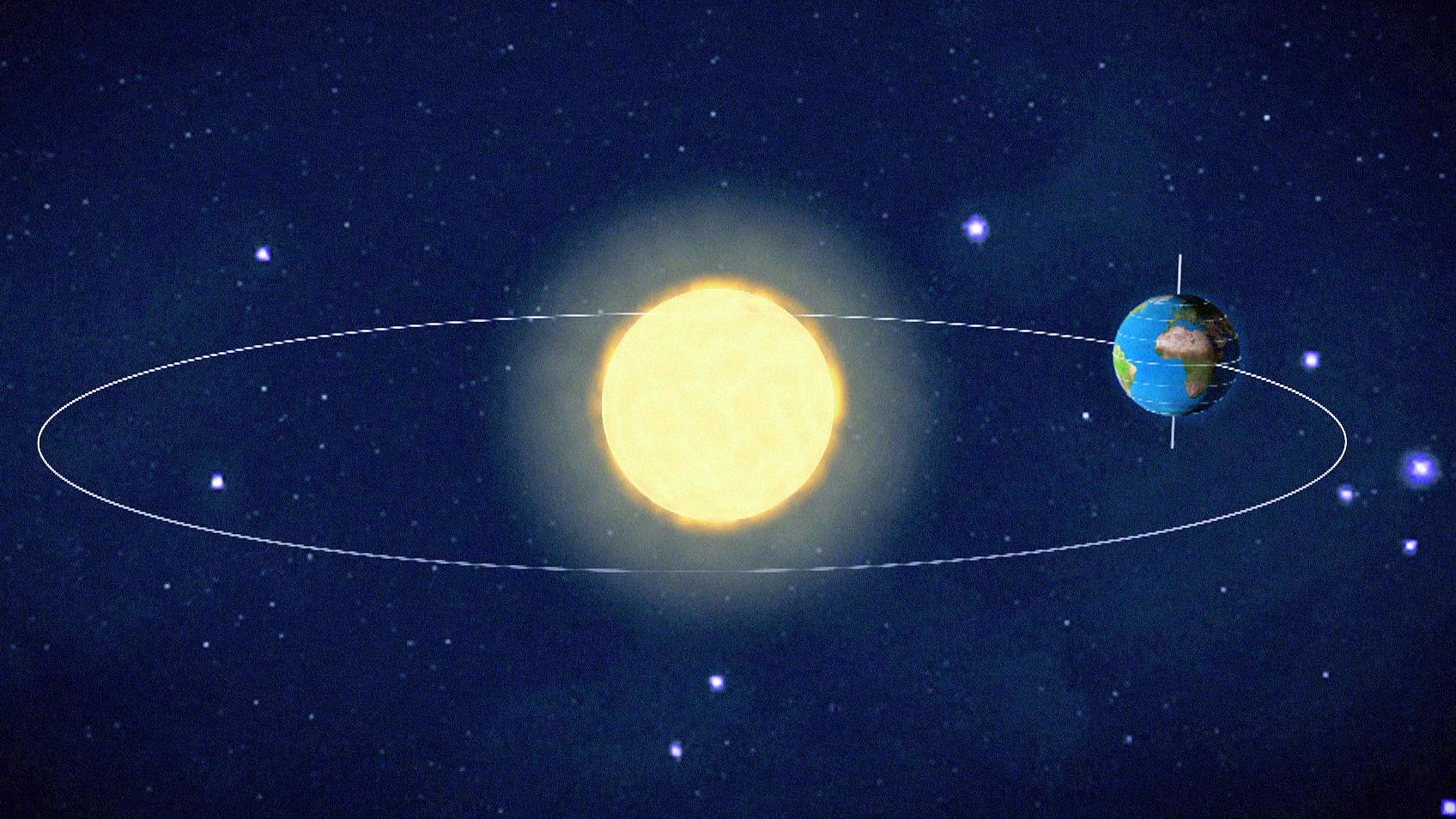 Wechselspiel Sonne und Erde