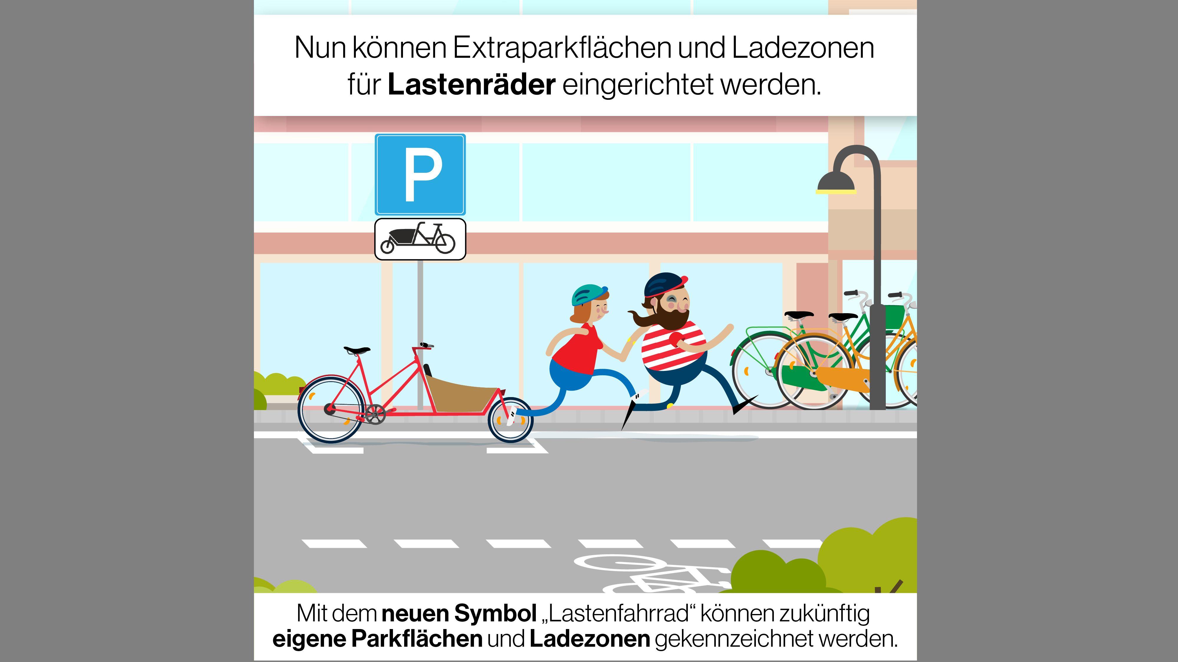 Grafik zu den neuen Verkehrsregeln: Extraparkzonen und Ladezonen für Lastenfahrräder