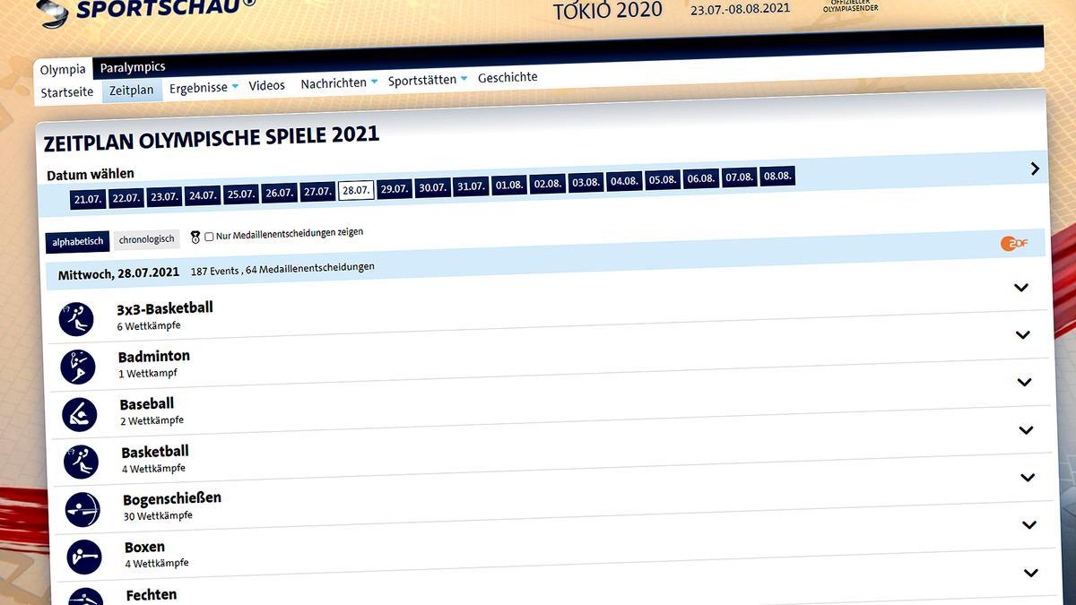 Screenshot sportschau.de/olympia