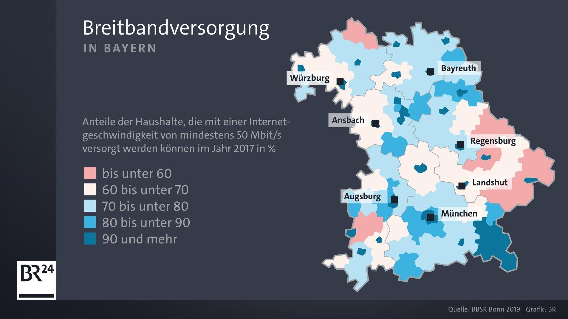 Breitbandversorgung in Bayern