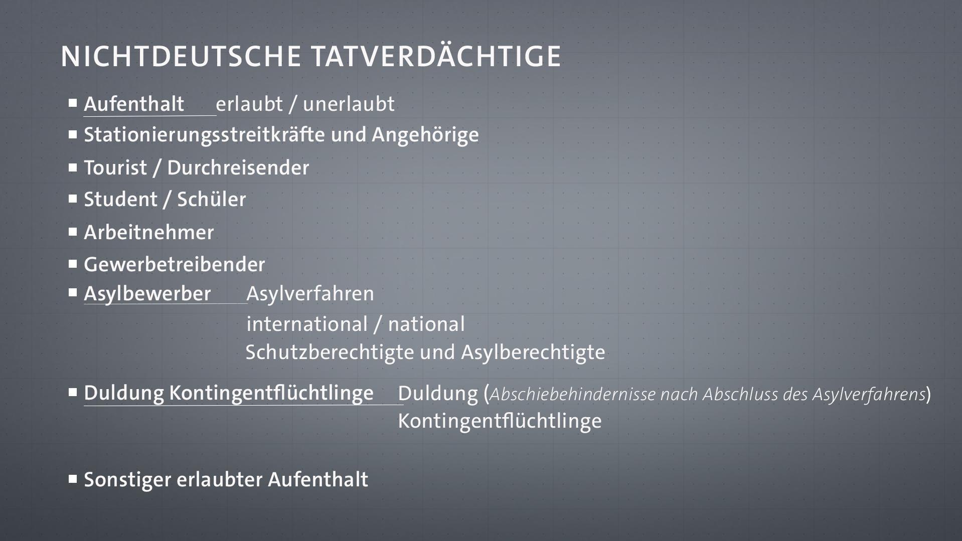 So schlüsselt die Polizeistatistik nichtdeutsche Tatverdächtige auf