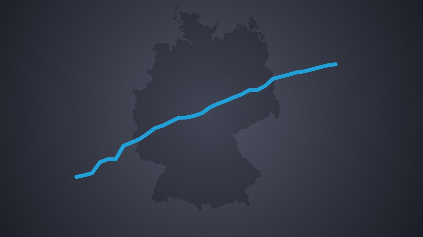 Symbolbild für die aktualisierte Kurve zur Verdopplungszahl der Corona-Infektionen in Deutschland
