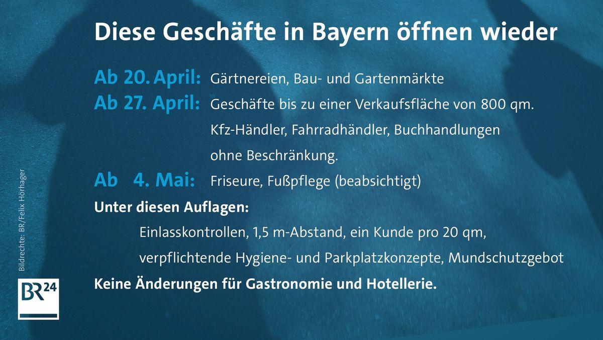 Diese Geschäfte öffnen in Bayern wieder