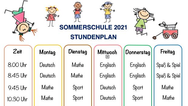 Die Sommerschule 2021 soll Kindern dabei helfen, Lernrückstände aufzuarbeiten.