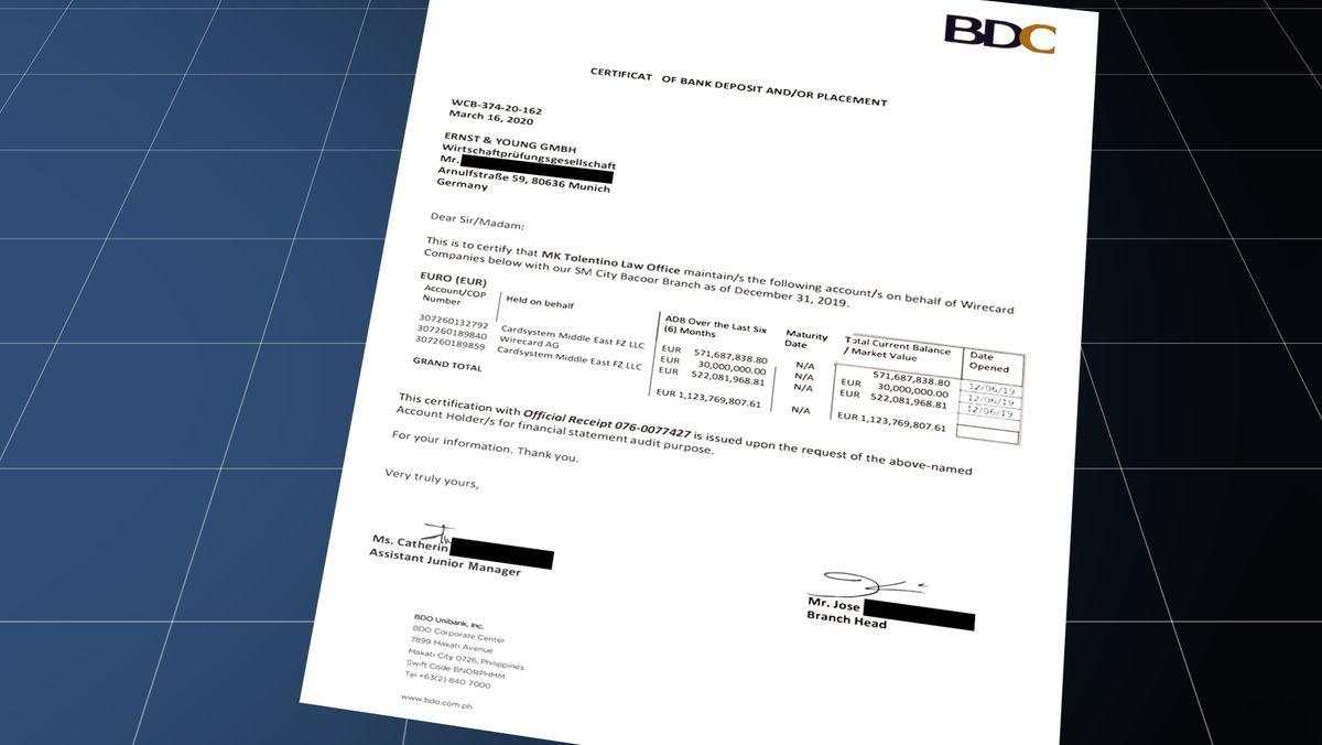 Zweifelhafte Bankbelege: BDO