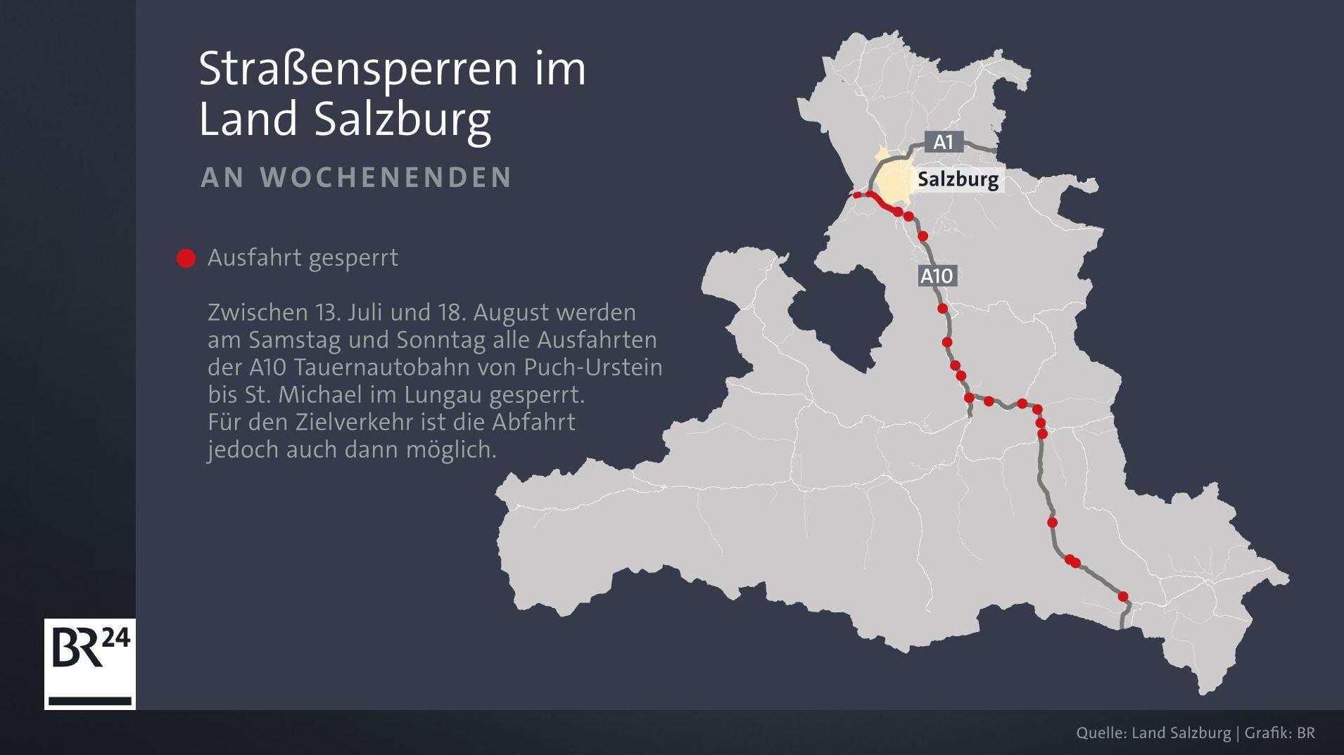 Ab 13. Juli will Salzburg Fahrverbote verhängen. Betroffen sind Ausfahrten der Tauernautobahn (A10) von Puch-Urstein bis St. Michael im Lungau.