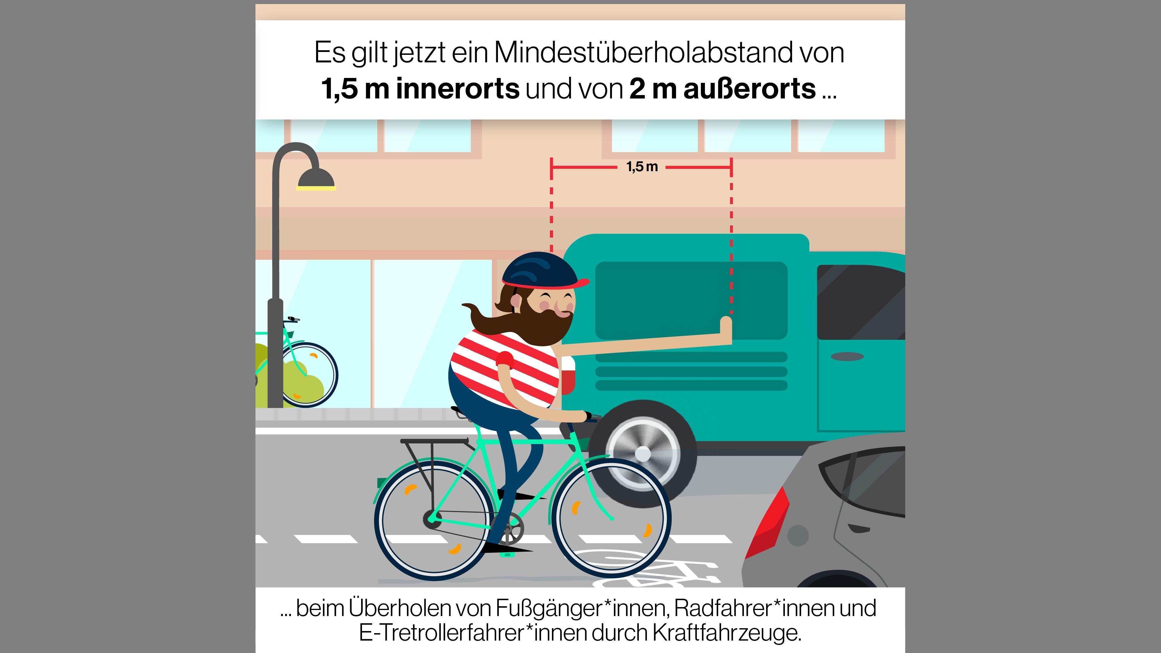 Grafik: Abstandhalten zu Radfahrern