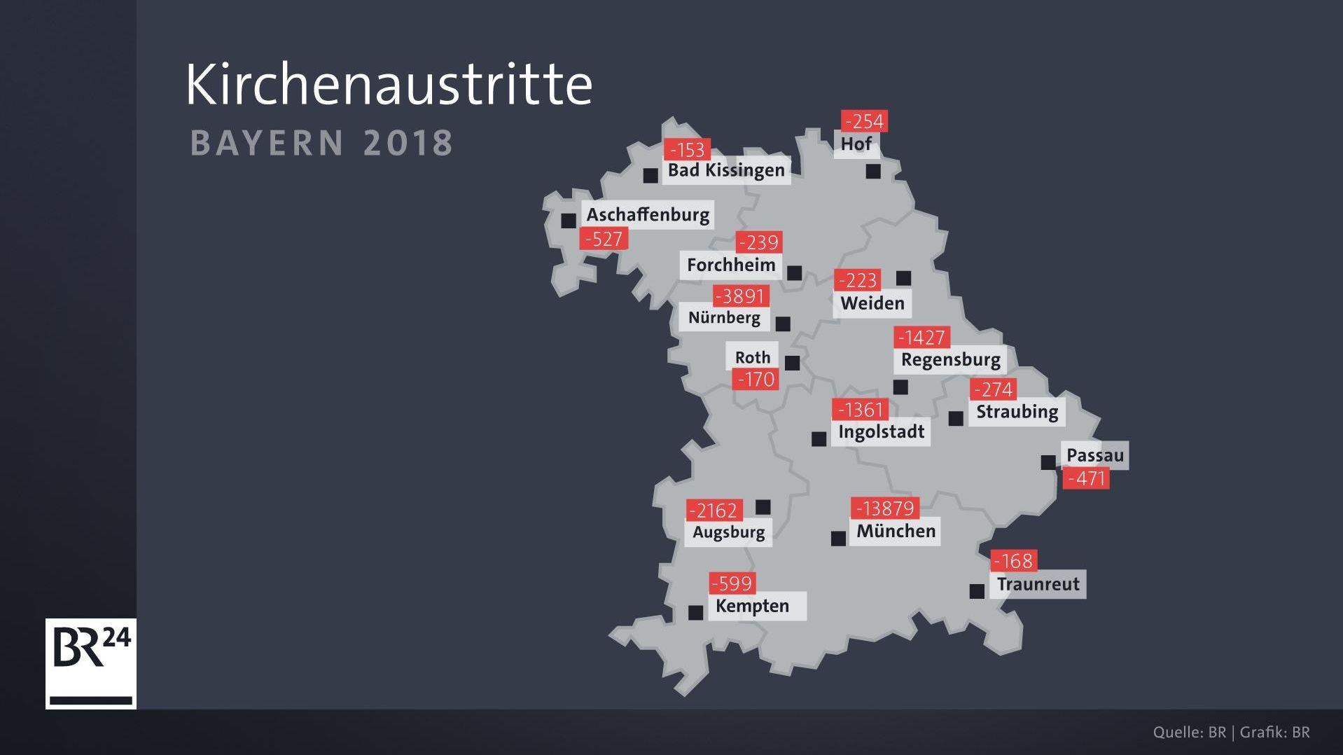 Kirchenaustritte in Bayern 2018