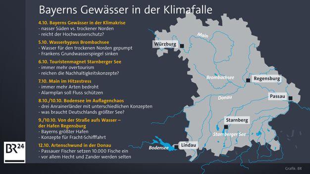 Grafik Bayerns Gewässer in der Klimafalle