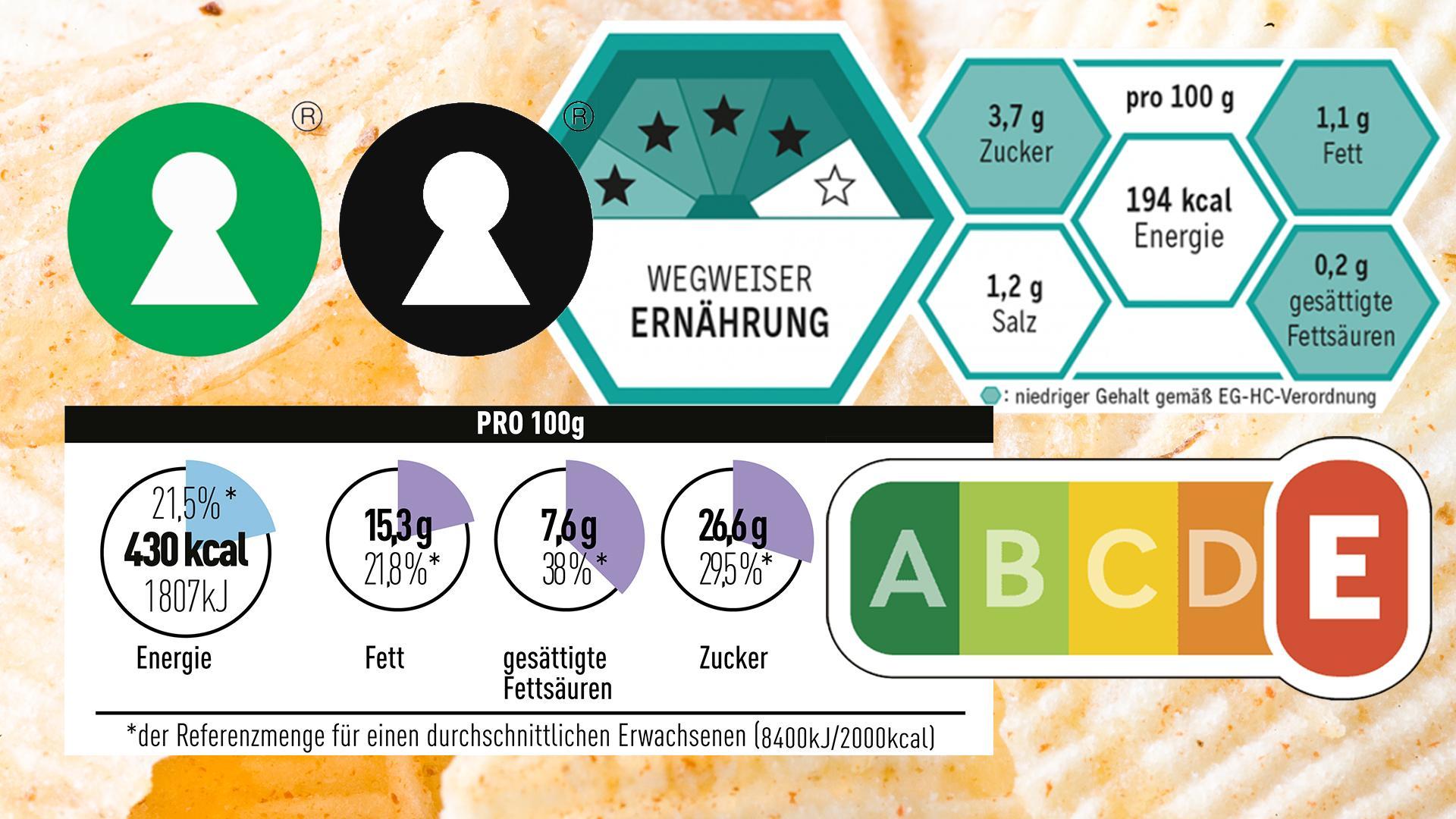 Infos für Verbraucher: Verbände stellen Umfrage zu Nährwert-Logos vor
