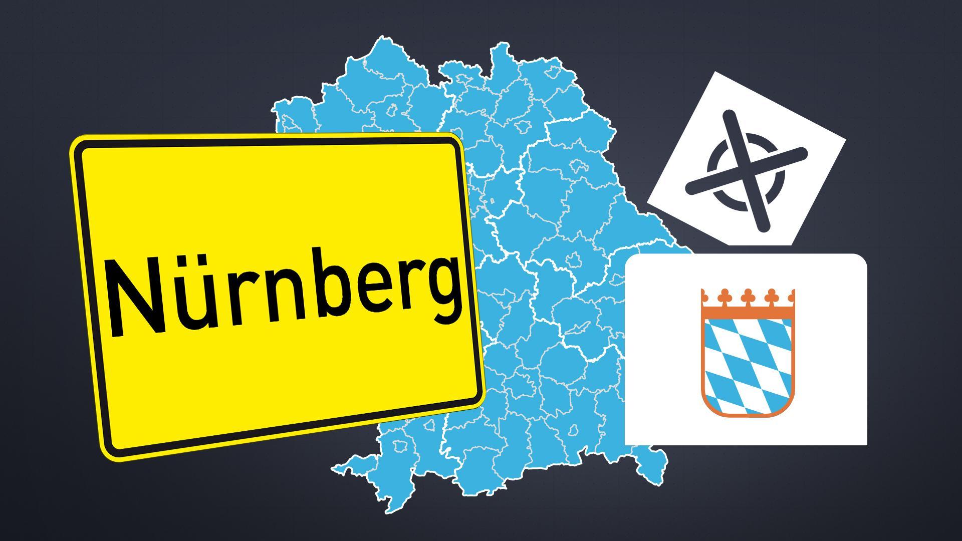 Kommunalwahlen in Nürnberg