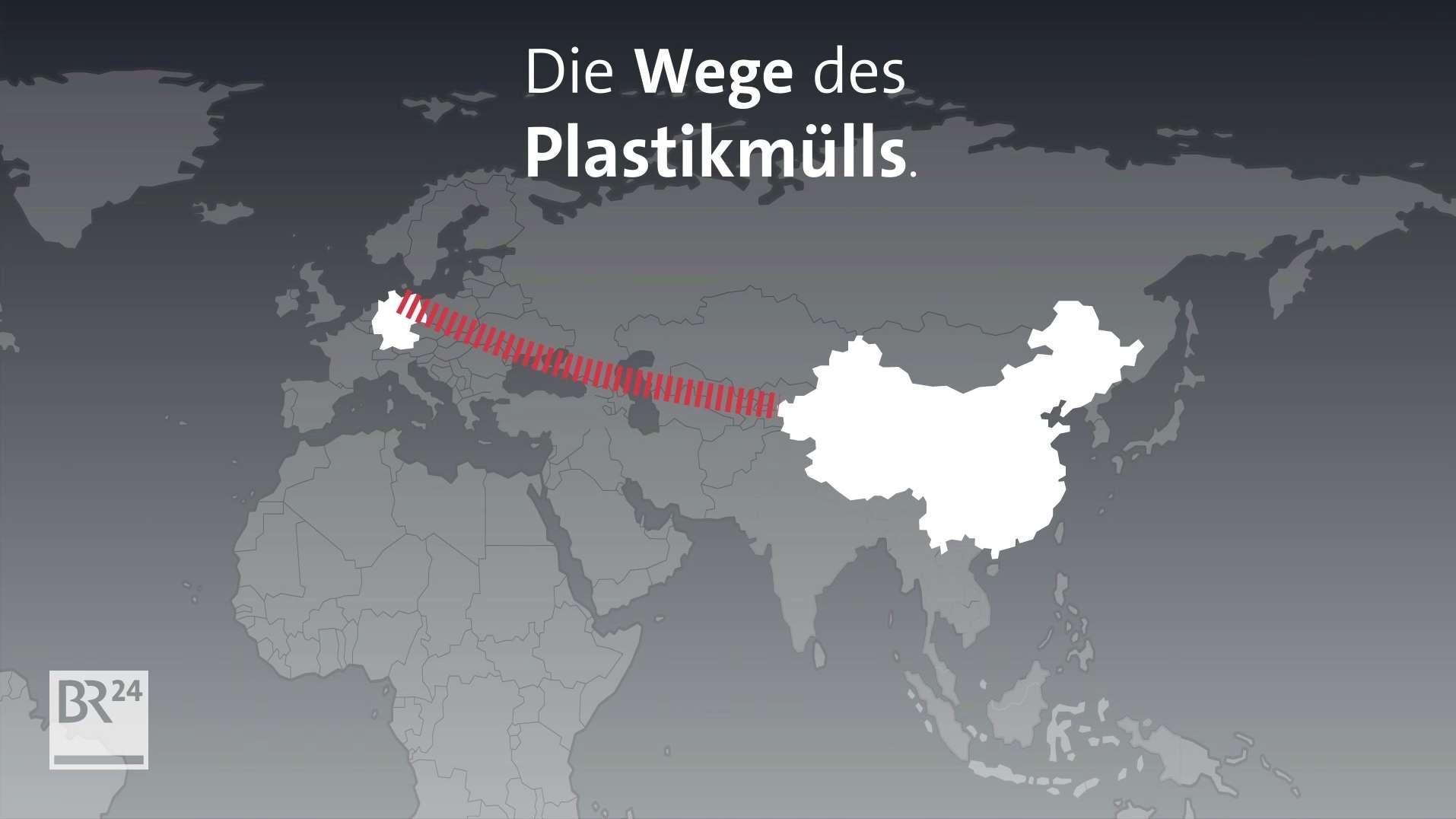 Grafik Plastikmüllexport