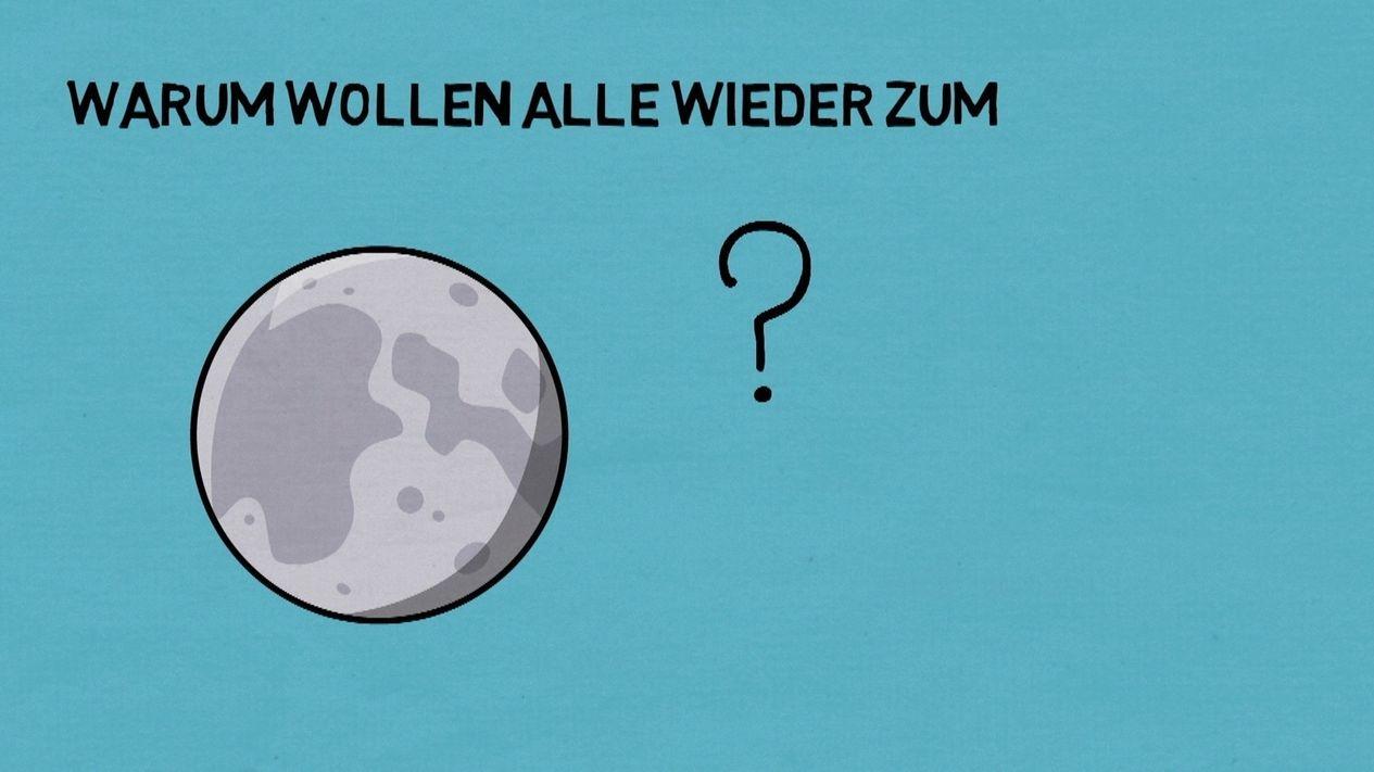 Schriftzug: Warum wollen alle wieder zum Mond?