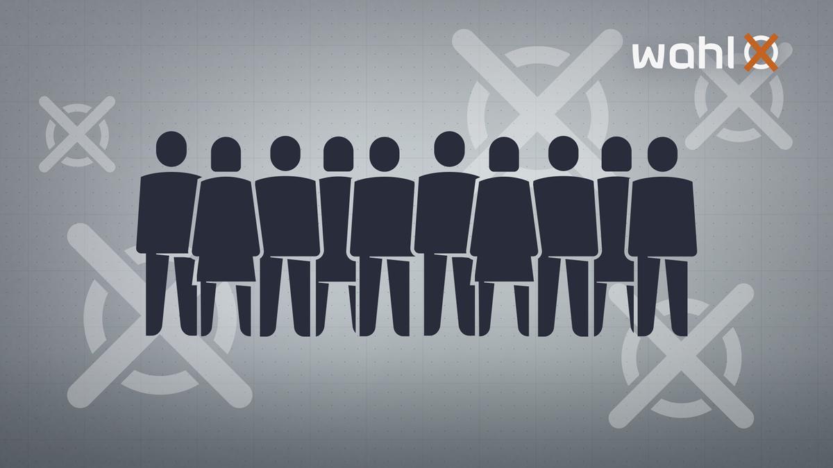 Bundestagswahl interaktiv