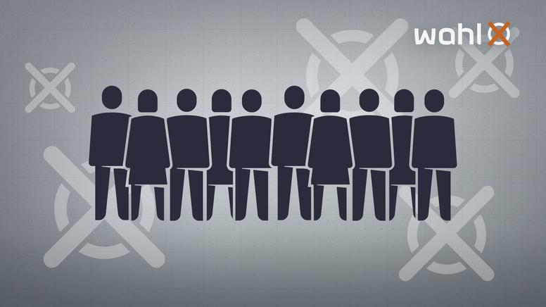 Bundestagswahl interaktiv | Bild:Bildcopyright