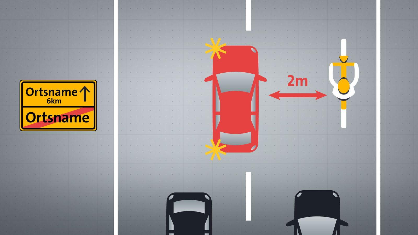 Grafik: Auto fährt im Abstand von 2 Metern an einem Radfahrer vorbei.