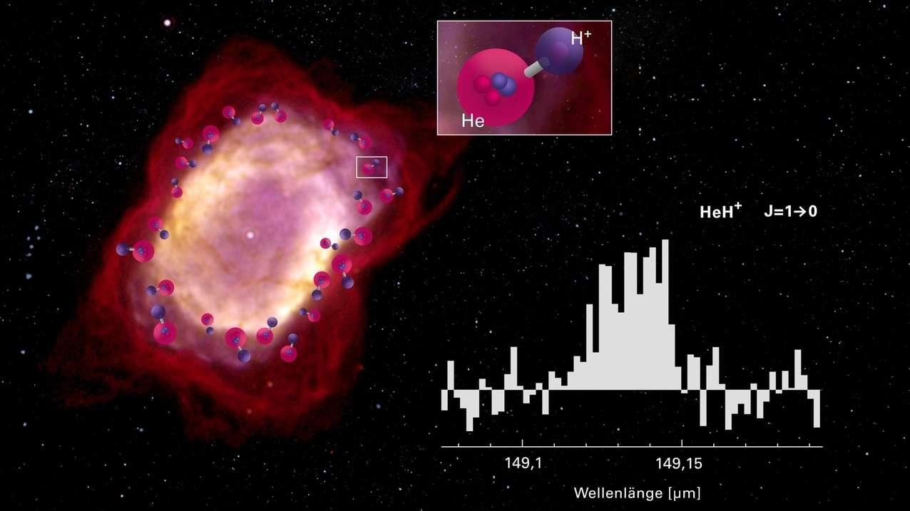 Heliumhydrid-Ionen im Universum entdeckt