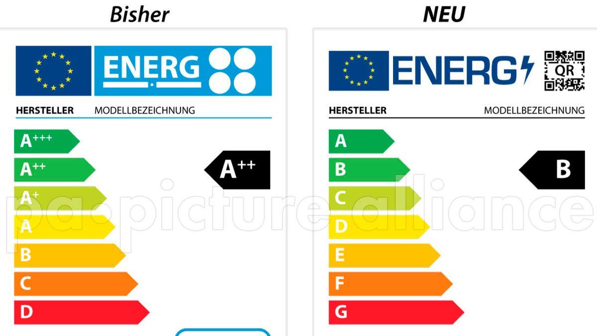 Neues Energielabel