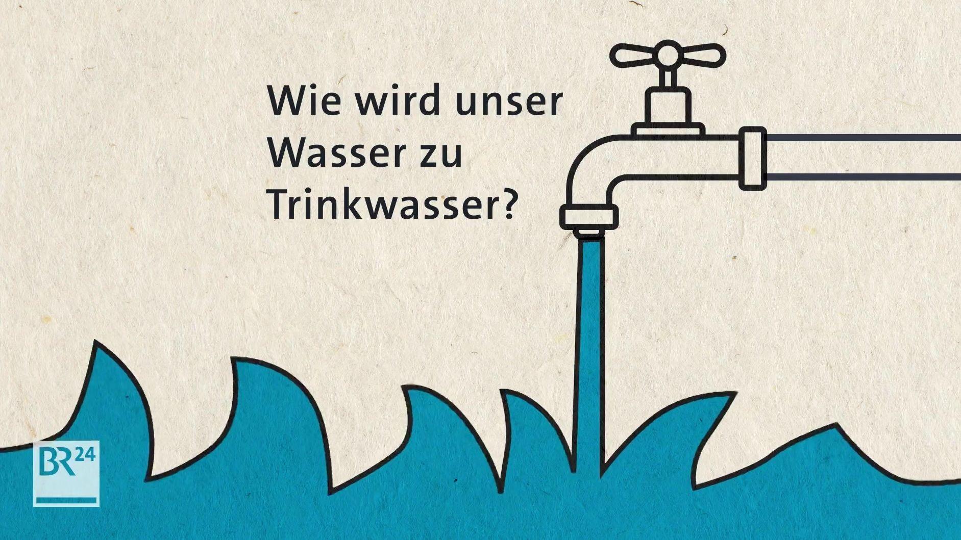 Grafik Trinkwasser