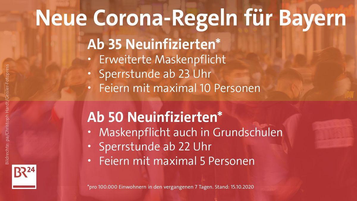 Ein Teil der neuen Corona-Regeln in Bayern - je nach der Sieben-Tage-Inzidenz vor Ort.