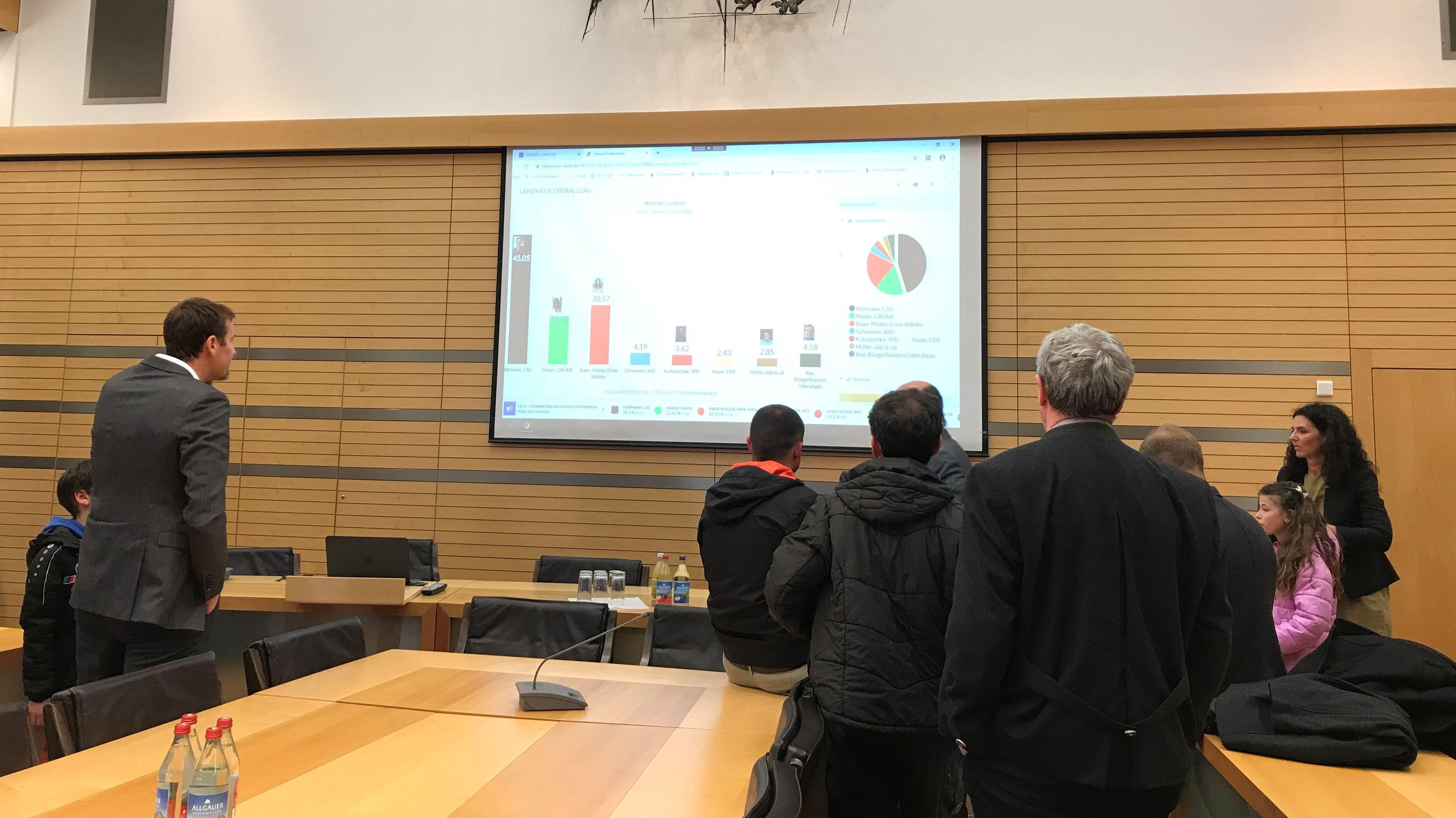 Bürger verfolgen die Auszählung der Stimmen im Landratsamt Oberallgäu