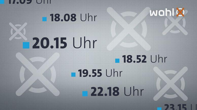 Aktuelle Entwicklungen und erste Ergebnisse im Ticker zur Bundestagswahl 2021. | Bild:BR
