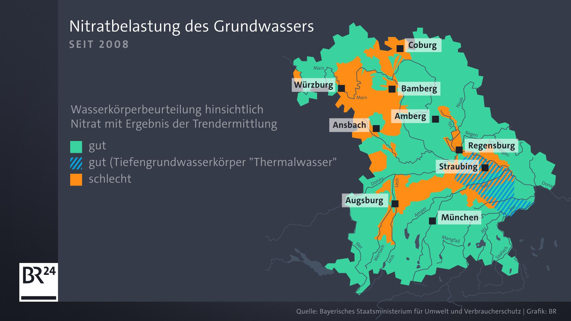 In Bayern sind relevante Teile des Grundwassers mit Nitrat belastet.