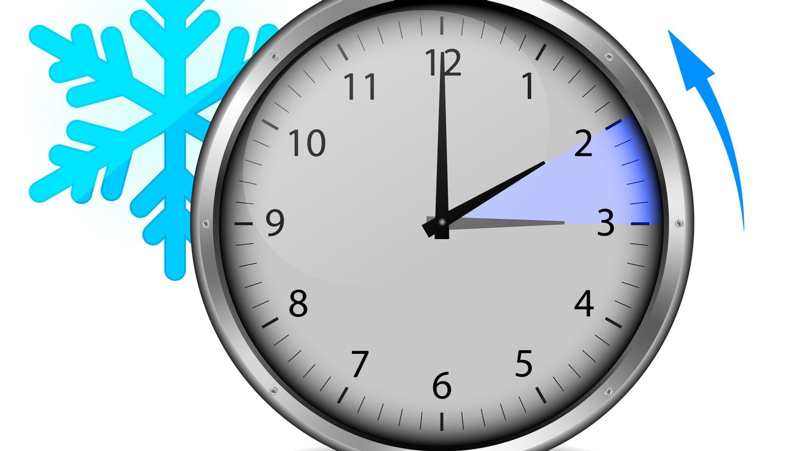 Uhr Umgestellt 2021