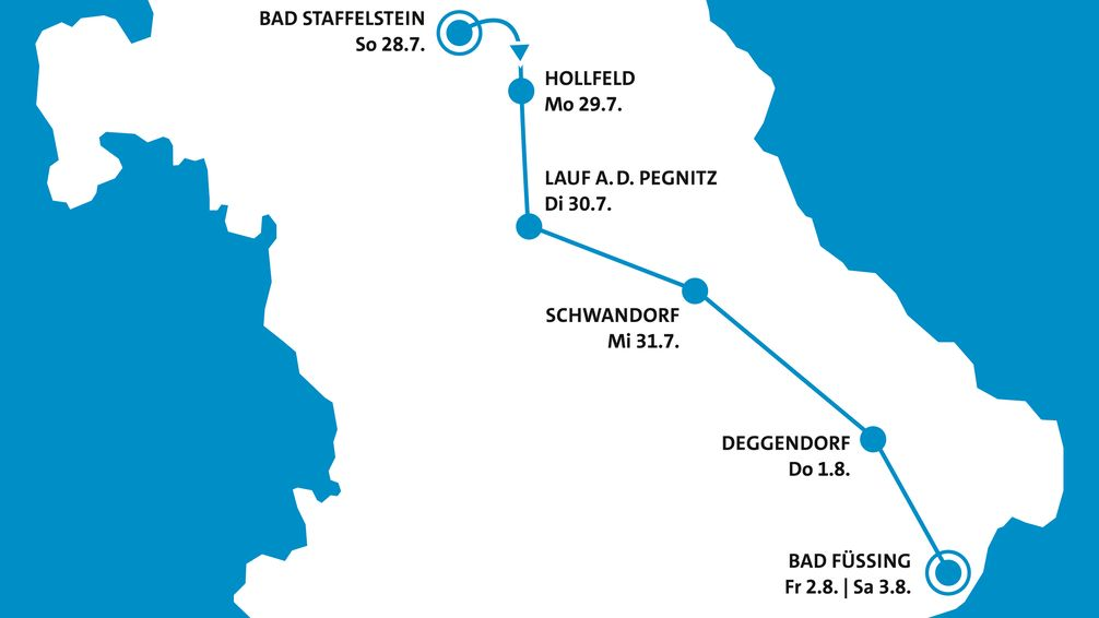 Von Bad Staffelstein nach Bad Füssing