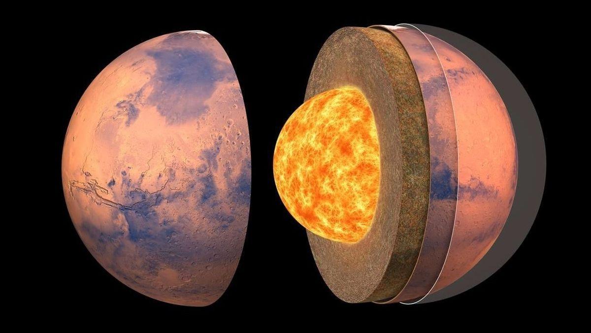 Grafische Darstellung des Aufbaus des Mars.